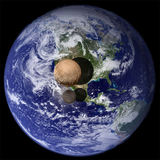 Pluto Earth Comparison